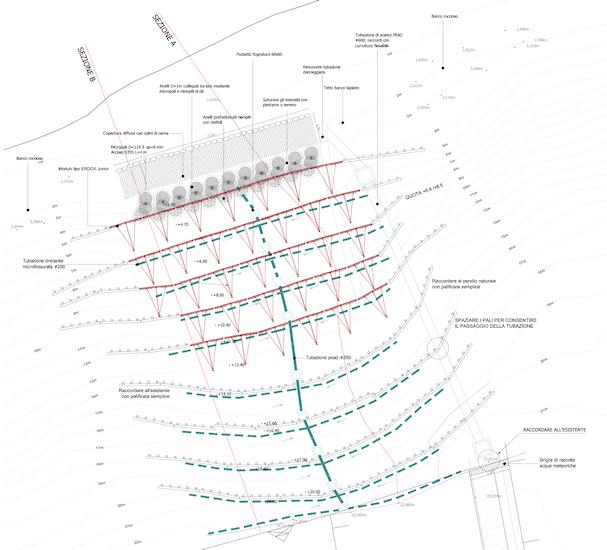 Planimetria di progetto - Via Genova